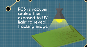 abl circuits pcb manufacture process vacuum sealed 19